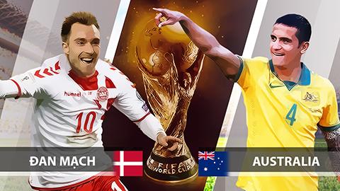 Link sopcast Đan Mạch vs Australia