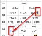 Phân tích soi cầu kết quả xsmb thứ 4 ngày 14/11