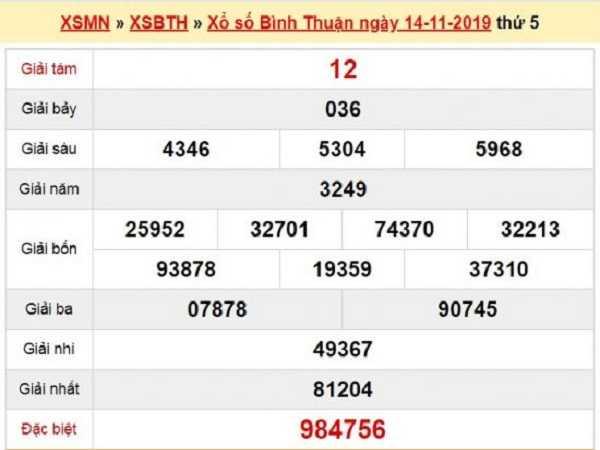 Tổng hợp kqxs xổ số bình thuận ngày 21/11 chuẩn xác