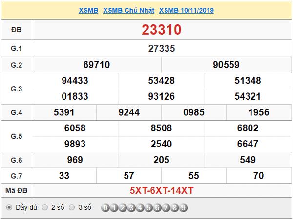 Con số đẹp dự đoán kqxsmb ngày 11/11 chuẩn