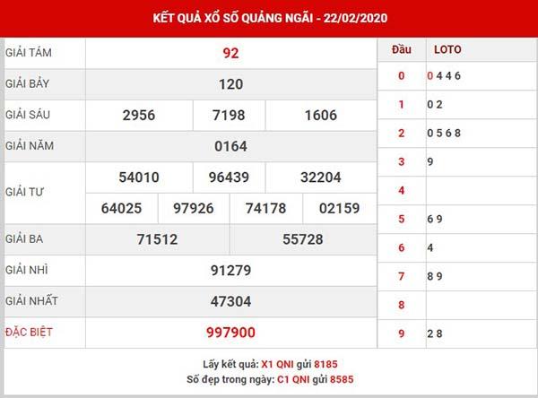 Phân tích KQXS Quảng Ngãi thứ 7 ngày 29-02-2020