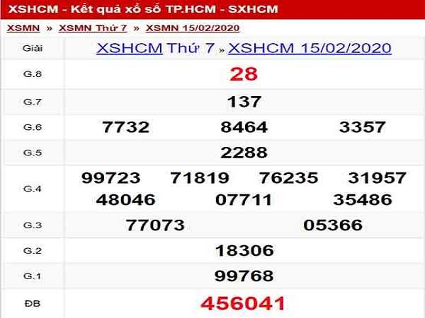 Phân tích kqxshcm hôm nay thứ 2 ngày 24/02