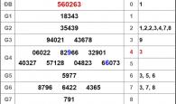 Bảng KQXSCM- Phân tích xổ số cà mau ngày 30/03/2020
