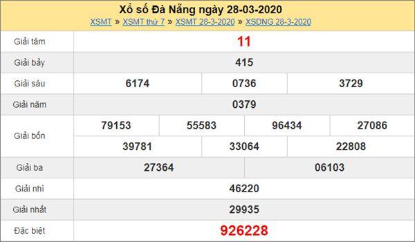 Thống kê XSDNG 25/4/2020 - KQXS Đà Nẵng thứ 7