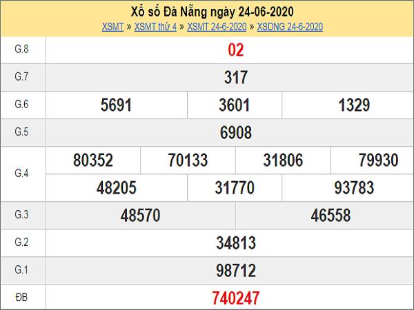 Bảng KQXSDN- Dự đoán xổ số đà nẵng ngày 27/06 hôm nay