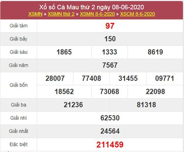 Soi cầu XSCM 15/6/2020 chốt lô Cà Mau cực chuẩn