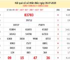 Các chuyên gia thống kê KQXSMB- xổ số miền bắc thứ 5 ngày 09/07/2020