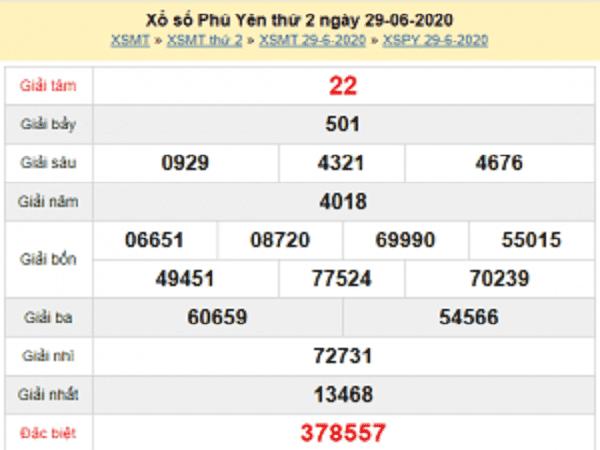 Bảng KQXSPY- Nhận định xổ số phú yên ngày 06/07  tỷ lệ trúng cao