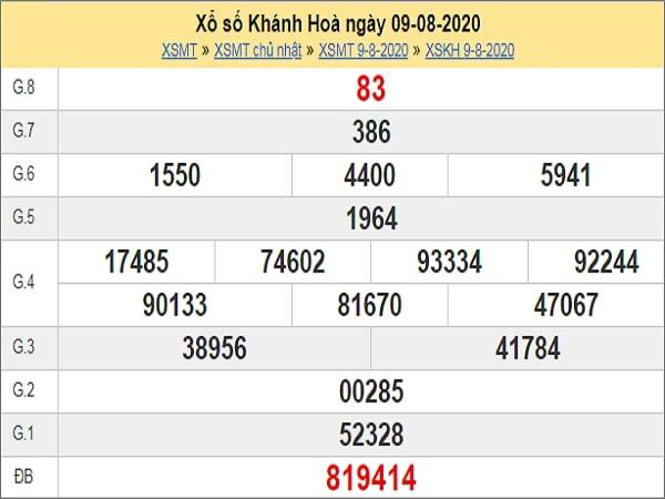Phân tích XSKH 12/8/2020