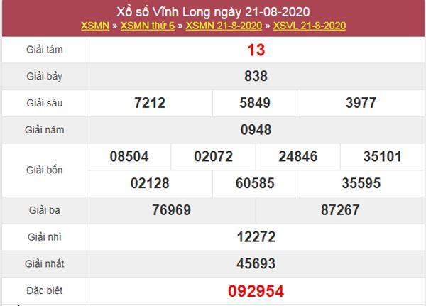 Thống kê XSVL 28/8/2020 chốt KQXS Vĩnh Long thứ 6