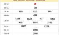 Dự đoán XSQNG 12/9/2020 – Xem ngay dự đoán XSMT - Soi cầu xổ số Quảng Ngãi ngày 12 tháng 9 năm 2020 chốt số lô giải 8, bao lô 2 số, đặc biệt đầu đuôi miền Trung 3 đài chiều tối hôm nay và ngày mai tỷ lệ trúng cao, chính xác nhất được phân tích từ các cao thủ chốt số miền Trung. Cùng xem lại thống kê kết quả xổ số Quảng Ngãi thứ 7 tuần trước ngày 5/9/2020 - XSKT Quảng Ngãi tuần rồi, bữa trước để tìm và dự đoán giải đặc biệt xổ số miền Trung, giải Tám, lô tô 2 số, lô xiên 2, 3, 4, lô kép, bạch thủ lô trong vòng 24 giờ tới trước giờ quay số mở thưởng chiều tối ngày bữa nay. Xem lại kết quả xổ số Quảng Ngãi 5/9/2020 tuần trước Thống kê xổ số Quảng Ngãi 12/9/2020 Lô tô về nhiều nháy nhất: 06 Đầu lô về nhiều: 3 - 0 - 5 - 8 - 9 Đuôi lô về nhiều: 6 - 4 Đầu lô câm: 1 - 4 - 6 Đuôi lô tô câm: không có Thống kê tần suất lô tô XS Quảng Ngãi đến hôm nay 12/9 Thống kê lô tô về nhiều trong tháng qua: 48 - 24 - 71 - 72 - 03 Thống kê lô tô lâu chưa ra/lô gan: 50 - 90 - 63 - 40 - 05 Thống kê cặp lô tô gan: 05 - 50, 78 - 87, 07 - 70 Thống kê giải đặc biệt Quảng Ngãi đến ngày 12/9 Giải đặc biệt lâu chưa ra: 34 - 58 - 53 - 11 - 37 Đầu giải đặc biệt lâu chưa về: 9 - 0 - 7 - 6 - 3 Đuôi giải đặc biệt lâu chưa về: 5 - 1 - 7 - 4 - 9 Dự đoán xổ số Quảng Ngãi chính xác nhất từ chuyên gia soi cầu XSQNG hôm nay 12-09-2020 Sau khi xem xét và phân tích xổ số Quảng Ngãi các chuyên gia XSMT sẽ đưa ra dự đoán Quảng Ngãi ngày 12-09-2020 ngay dưới đây. + Soi cầu đặc biệt Quảng Ngãi : đầu đuôi 8,9 + Soi cầu lô giải 8 : 52 + Bao lô 2 số đẹp nhất : 15,62,76 Mọi người nên cân nhắc kỹ càng trước khi chơi. Khuyến cáo mọi người không nên chơi lô đề vì đó là hành vi bị pháp luật nhà nước nghiêm cấm. Bạn có thể chơi lô tô xổ số do nhà nước phát hành, vừa ích nước lại lợi nhà. Chúc tất cả anh em có một ngày nhiều tốt lành và ngập tràn may mắn!