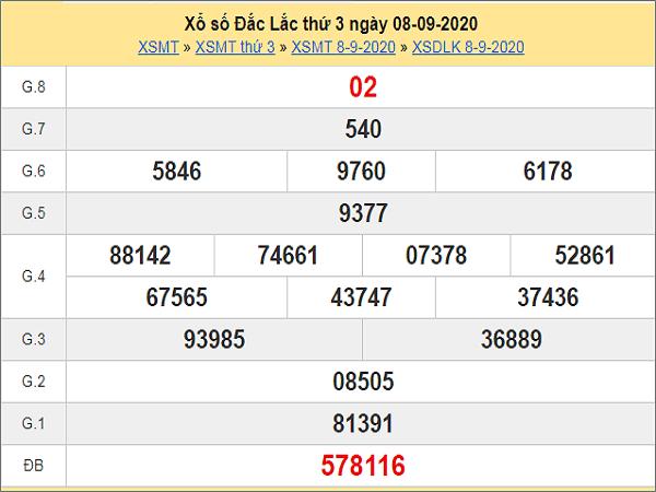 Thống kê KQXSDL- xổ số đắc lắc thứ 3 ngày 15/09/2020 chuẩn xác
