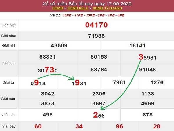 Soi cầu KQXSMB ngày 18/09 - kết quả xổ số miền bắc thứ 6 hôm nay
