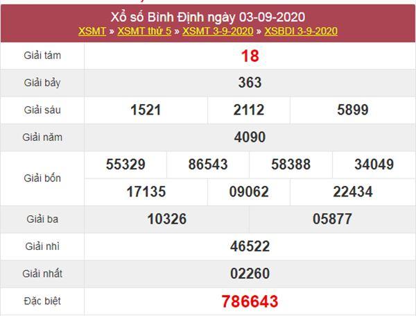 Soi cầu KQXS Bình Định 10/9/2020 thứ 5 siêu chuẩn