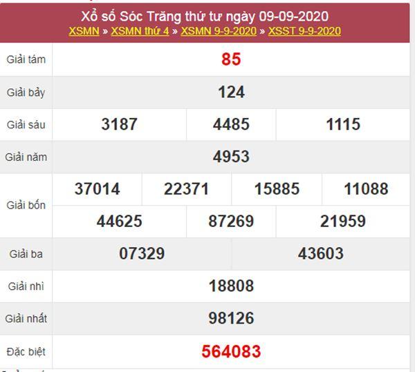 Thống kê XSST 16/9/2020 chốt lô số đẹp Sóc Trăng thứ 4