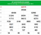 Thống kê KQXSMB ngày 19/10/2020- xổ số miền bắc thứ 2