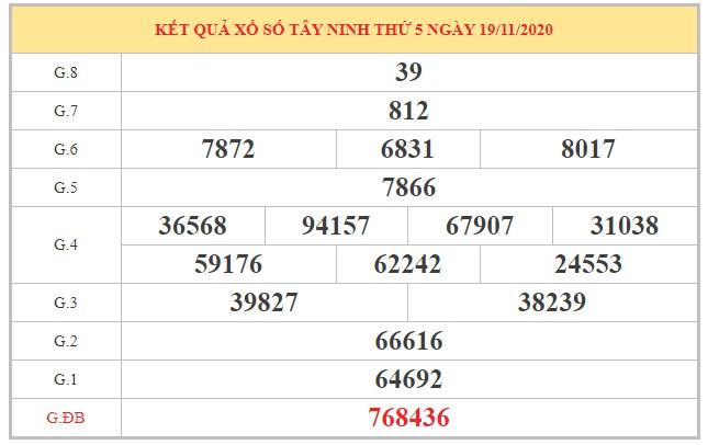 Phân tích KQXSTN ngày 26/11/2020 dựa trên kết quả kì trước