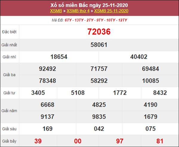 Thống kê XSMB 26/11/2020 chốt số miền Bắc tỷ lệ trúng cao