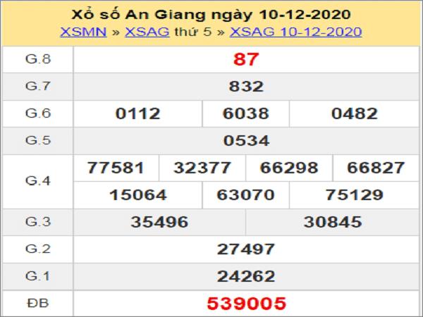 Tổng hợp phân tích xổ số an giang ngày 17/12/2020 chuẩn