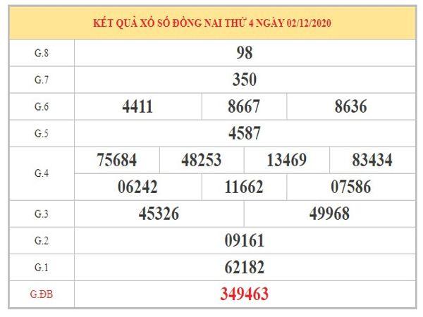 Thống kê KQXSDN ngày 9/12/2020 dựa trên kết quả kì trước