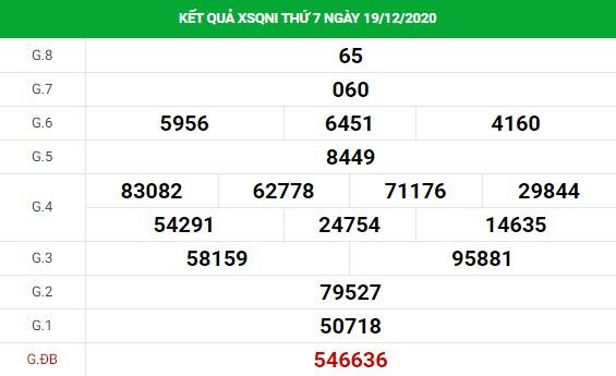 Soi cầu dự đoán XS Quảng Ngãi Vip ngày 26/12/2020