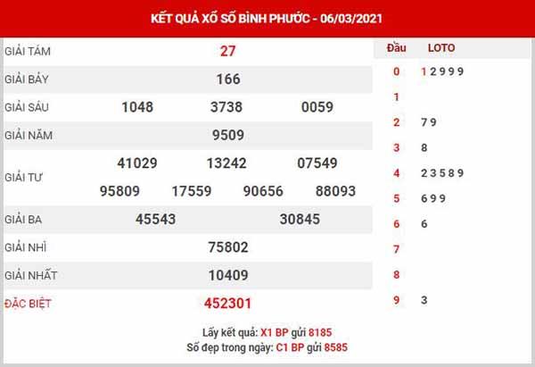 Phân tích XSBP ngày 13/3/2021