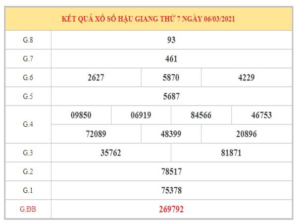 Phân tích KQXSHG ngày 13/3/2021 dựa trên kết quả kì trước