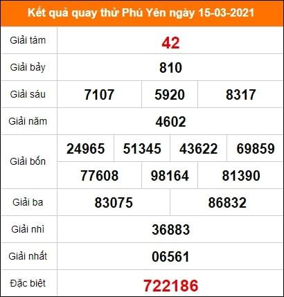 Quay thử xổ số Phú Yên ngày 15/3/2021