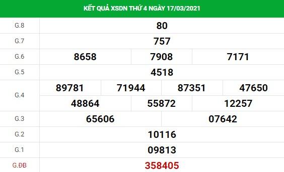 Phân tích kết quả XS Đồng Nai ngày 24/03/2021