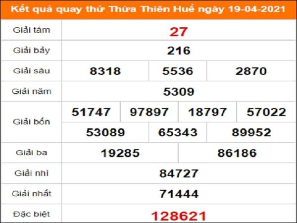 Quay thử xổ số Thừa Thiên Huế ngày 19/4/2021