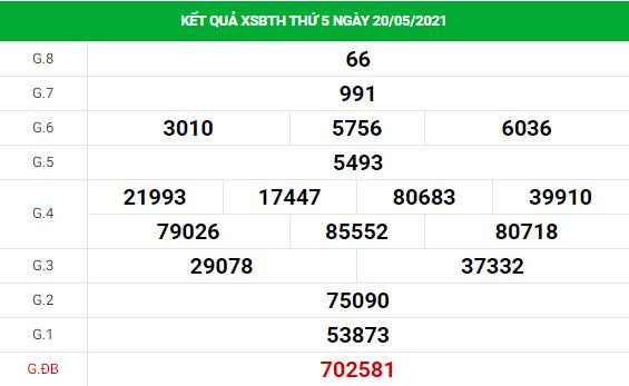 Phân tích XSBTH 27/5/2021 hôm nay thứ 5 chính xác đầy đủ