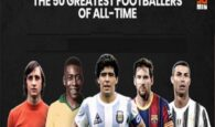 7+ Cầu thủ xuất sắc nhất thế giới mọi thời đại