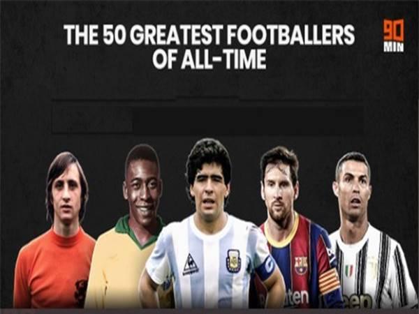 7+ Cầu thủ xuất sắc nhất thế giới