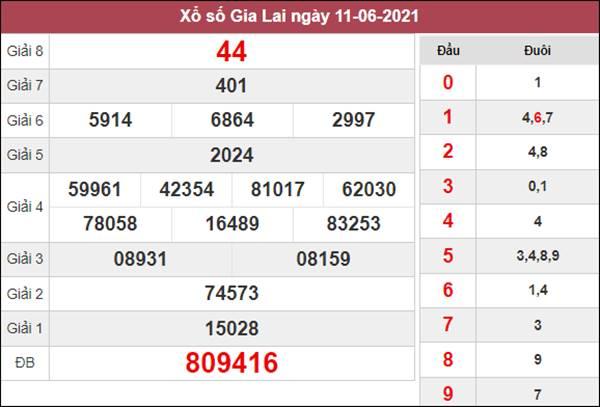 Nhận định KQXS Gia Lai 18/6/2021 cùng chuyên gia