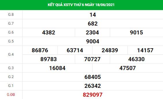Phân tích XSTV ngày 25/6/2021 hôm nay thứ 6 chính xác