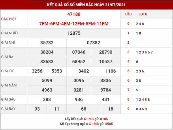 Phân tích XSMB ngày 22/7/2021 - Phân tích KQXS Thủ Đô thứ 5