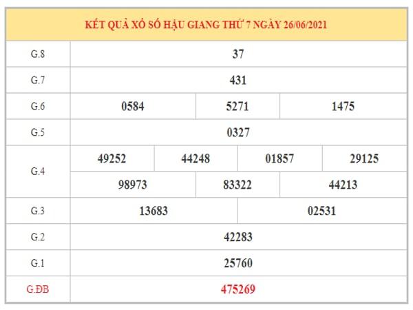 Soi cầu XSHG ngày 3/7/2021 dựa trên kết quả kì trước