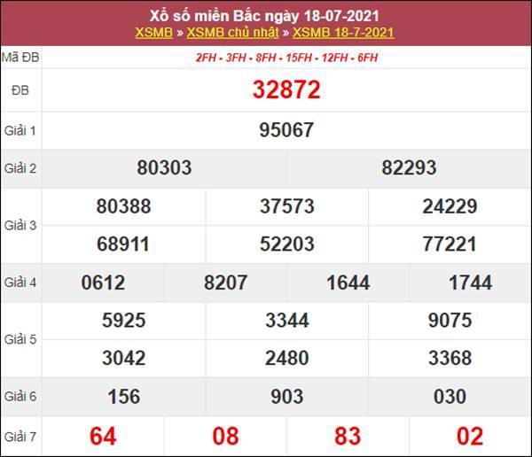 Thống kê XSMB 19/7/2021 chốt số đẹp miền Bắc thứ 2