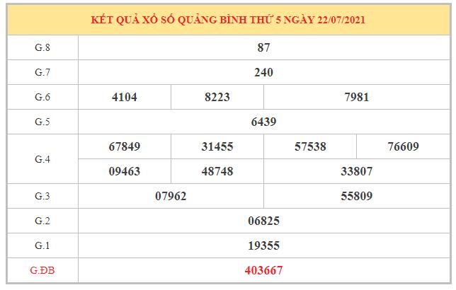 Dự đoán XSQB ngày 29/7/2021 dựa trên kết quả kì trước