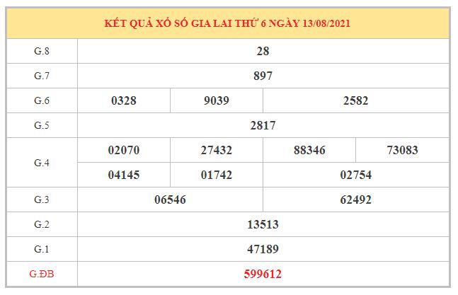 Dự đoán XSGL ngày 20/8/2021 dựa trên kết quả kì trước