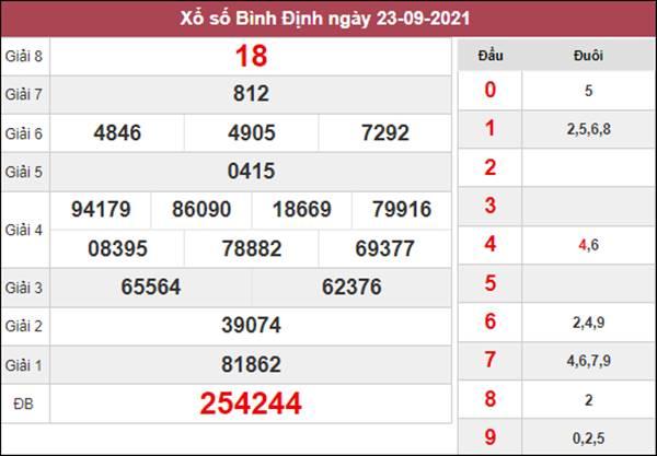 Soi cầu KQXS Bình Định 30/9/2021 chốt song thủ lô thứ 5