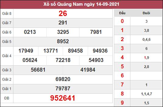 Soi cầu xổ số Quảng Nam ngày 21/9/2021 dựa trên kết quả kì trước