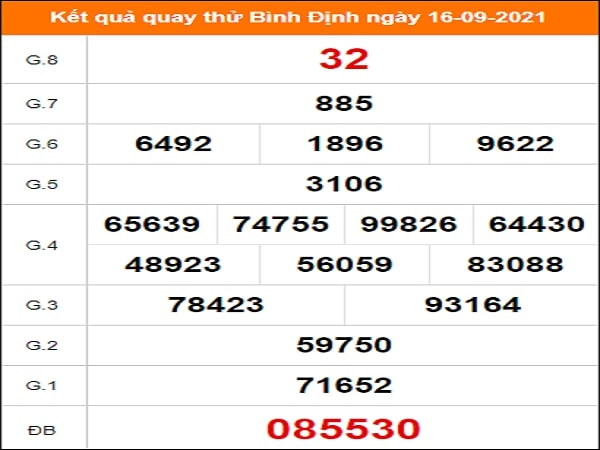 Quay thử xổ số Bình Định ngày 16/9/2021
