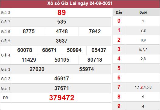 Dự đoán KQXSGL ngày 1/10/2021 tham khảo cặp số đẹp